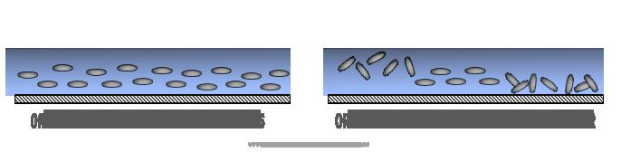orientación de las partículas de aluminio en colores metalizados. Pintarmicoche.com